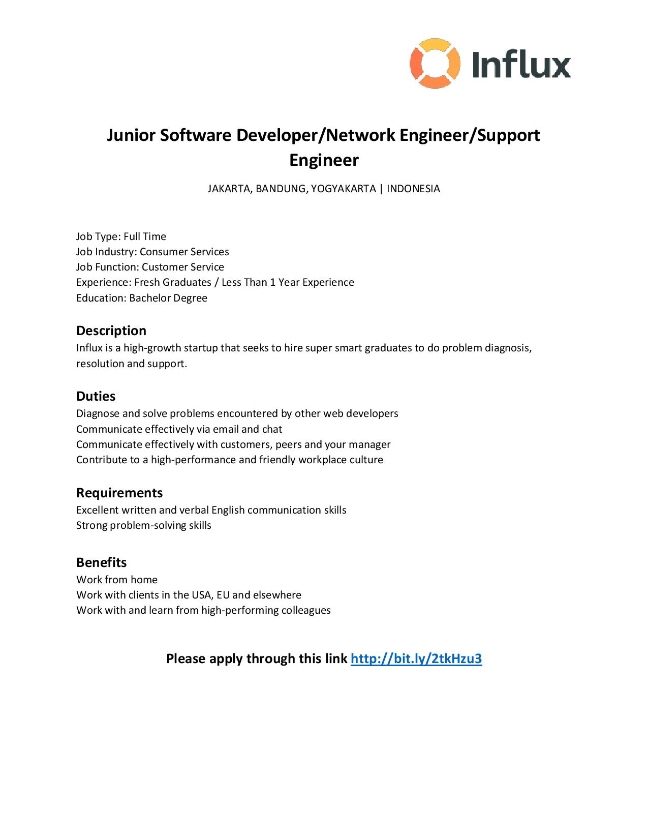 Junior Software Developer Job Description